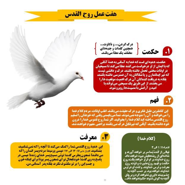 هفت عمل روح القدس